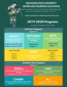 MSU GATE program list - go to gifted.msu.edu for complete list.